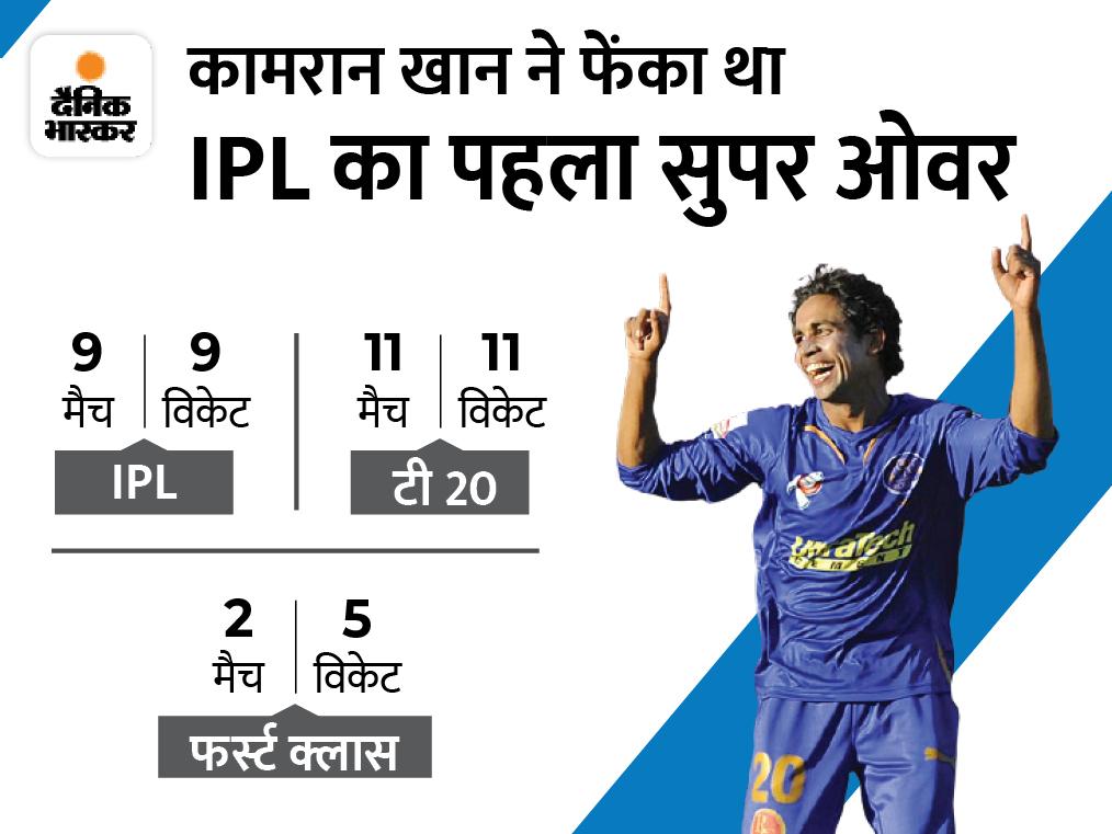 शेन वॉर्न ने जिस पेसर को खोजा, वो 9 साल से कर रहा वापसी के लिए संघर्ष; जानें कामरान के खेती करने की कहानी में कितना सच?|IPL 2021,IPL 2021 - Dainik Bhaskar