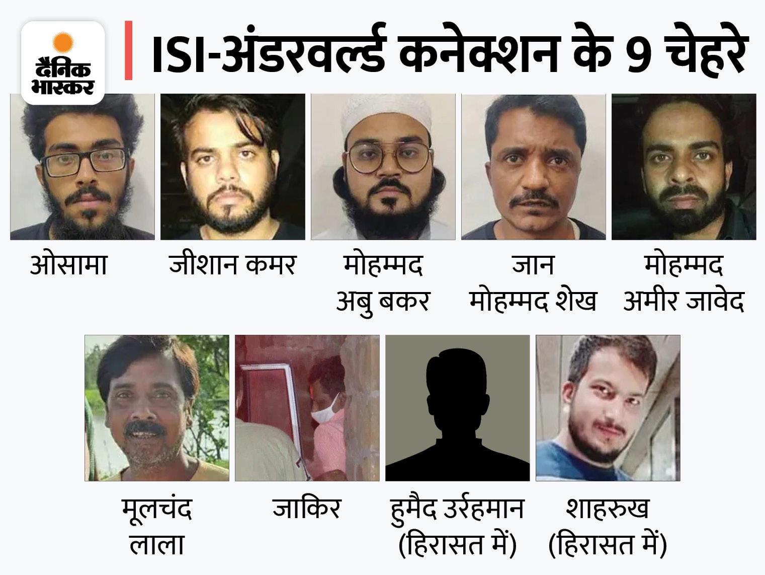 मुंबई से एक और संदिग्ध पकड़ा गया, प्रयागराज में एक वॉन्टेड का सरेंडर; एक अन्य संदिग्ध ने खुद को पुलिस को सौंपने का दावा किया|महाराष्ट्र,Maharashtra - Dainik Bhaskar