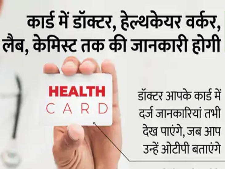 मरीज के अस्पताल पहुंचते ही हेल्थ कार्ड, डॉक्टर या दूसरे कर्मी रिकॉर्ड अपडेट कर सकेंगे; जांच की फाइल से छुटकारा मिलेगा|देश,National - Dainik Bhaskar