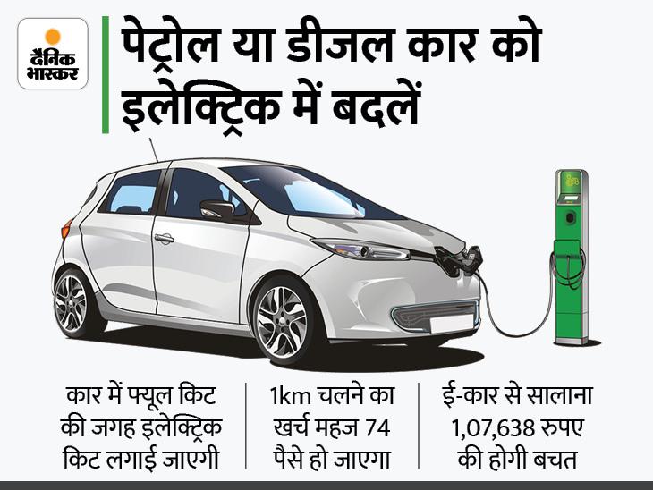 पुरानी पेट्रोल या डीजल कार को इलेक्ट्रिक में कन्वर्ट कराएं, 74 पैसे में 1 किमी चलेगी; जानिए खर्च कितना आएगा|टेक & ऑटो,Tech & Auto - Dainik Bhaskar