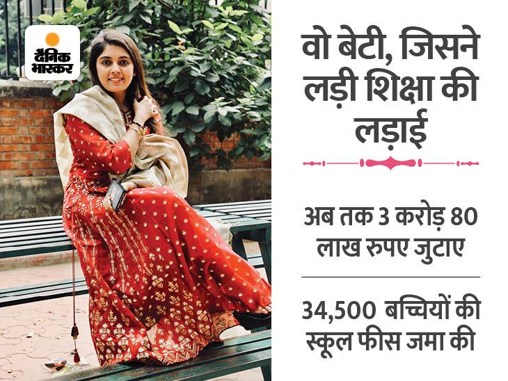 जिन्होंने क्राउड फंडिंग से जुटाई 34 हजार लड़कियों की स्कूल फीस|ये मैं हूं,Yeh Mein Hoon - Dainik Bhaskar