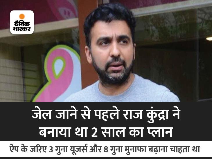 कुंद्रा ने बनाई थीं 119 पोर्न फिल्में, 8.84 करोड़ रुपए में बेचना चाहता था; सप्लीमेंट्री चार्जशीट में खुलासा|बॉलीवुड,Bollywood - Dainik Bhaskar