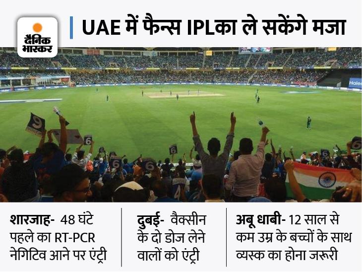 शारजाह में 16 साल से ज्यादा उम्र के लोग ही देख पाएंगे मैच; दुबई में पीसीआर टेस्ट की जरूरत नहीं|IPL 2021,IPL 2021 - Dainik Bhaskar