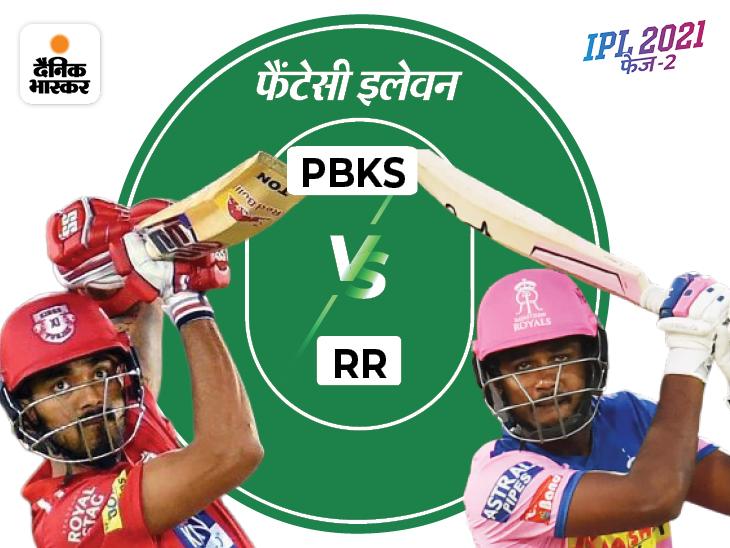 राहुल, गेल और मिलर दिला सकते हैं ज्यादा पॉइंट्स, क्रिस मॉरिस निभा सकते हैं गेमचेंजर की भूमिका|IPL 2021,IPL 2021 - Dainik Bhaskar