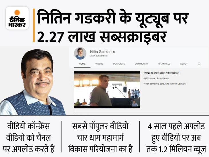 यूट्यूब चैनल से हर महीने 4 लाख कमा रहे गडकरी, देश के कई यूट्यूबर की कमाई 30 लाख से भी ज्यादा; यहां से आप भी कमा सकते हैं मोटी रकम टेक & ऑटो,Tech & Auto - Dainik Bhaskar