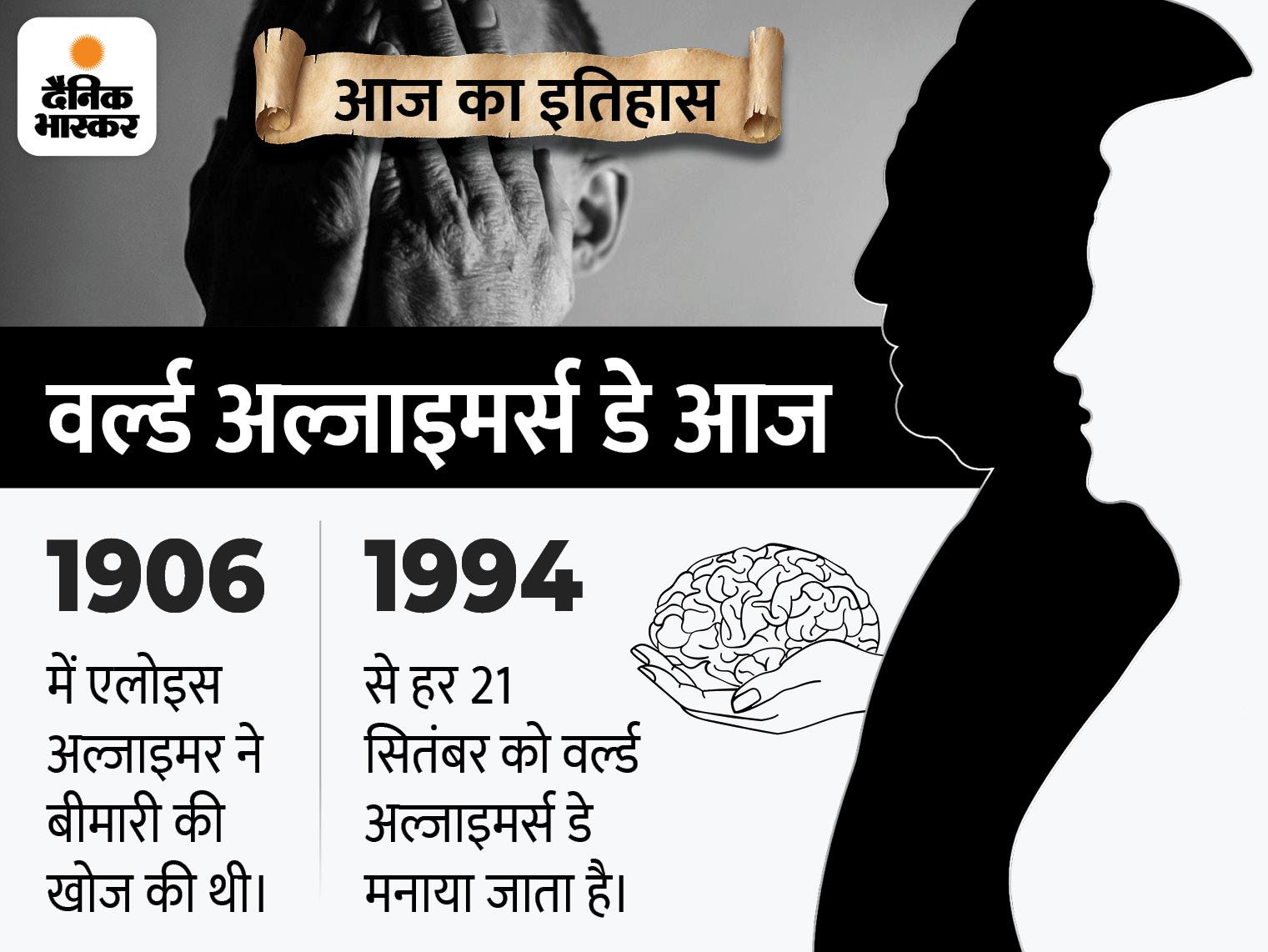 आज वर्ल्ड अल्जाइमर्स डे यानी बुजुर्गों के भूलने की बीमारी को लेकर जागरूकता बढ़ाने का दिन, भारत में 2 करोड़ से ज्यादा बुजुर्ग इस बीमारी के शिकार|देश,National - Dainik Bhaskar