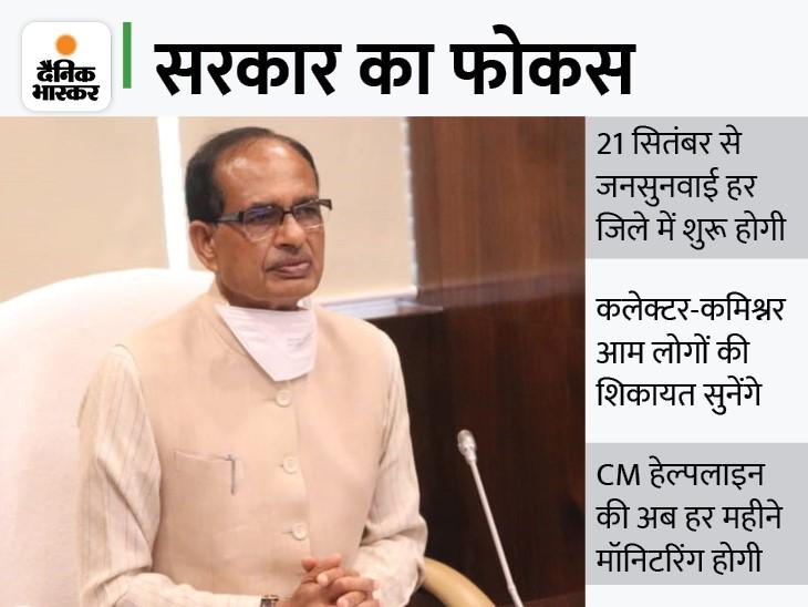शिवराज बोले- जिन अफसरों ने PM आवास योजना में पैसे लिए उन्हें छोड़ूंगा नहीं, हाथ जोड़कर जनता के काम करो; दमोह-नीमच एसपी को भी फटकारा मध्य प्रदेश,Madhya Pradesh - Dainik Bhaskar