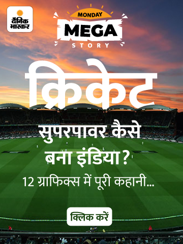 अंग्रेजों से वीटो पावर छीनी, महंगे टीवी राइट्स बेचे, बंपर मुनाफे वाला IPL चलाया; भारत ऐसे बना क्रिकेट की महाशक्ति DB ओरिजिनल,DB Original - Dainik Bhaskar
