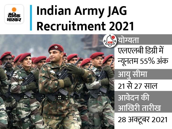 भारतीय सेना में लॉ ग्रेजुएट्स के लिए निकली भर्ती, 21 से 27 वर्ष की आयु वाले उम्मीदवार 28 अक्टूबर तक कर सकते हैं आवेदन|करिअर,Career - Dainik Bhaskar