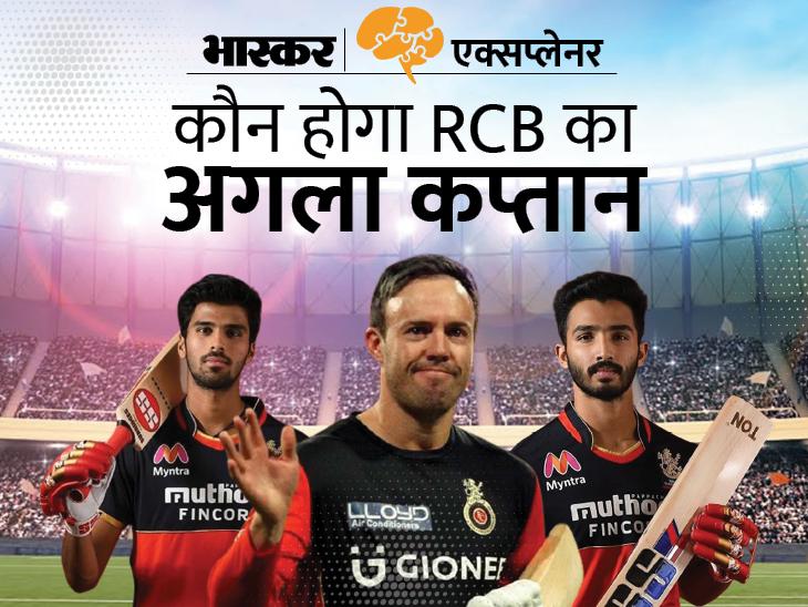 विराट के हटने के बाद क्या अगले ऑक्शन में नया कप्तान खरीदेगी RCB, अगर मौजूदा टीम में किसी चेहरे पर लगाया दांव तो वो कौन होगा? एक्सप्लेनर,Explainer - Dainik Bhaskar