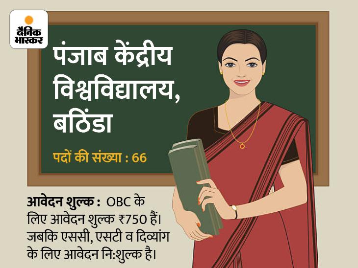 पंजाब केंद्रीय विश्वविद्यालय, बठिंडा ने दिव्यांग और आर्थिक रूप से कमजोर वर्ग के लिए 66 पदों पर निकाली भर्ती, 21 अक्टूबर है आवेदन की आखिरी तारीख|करिअर,Career - Dainik Bhaskar