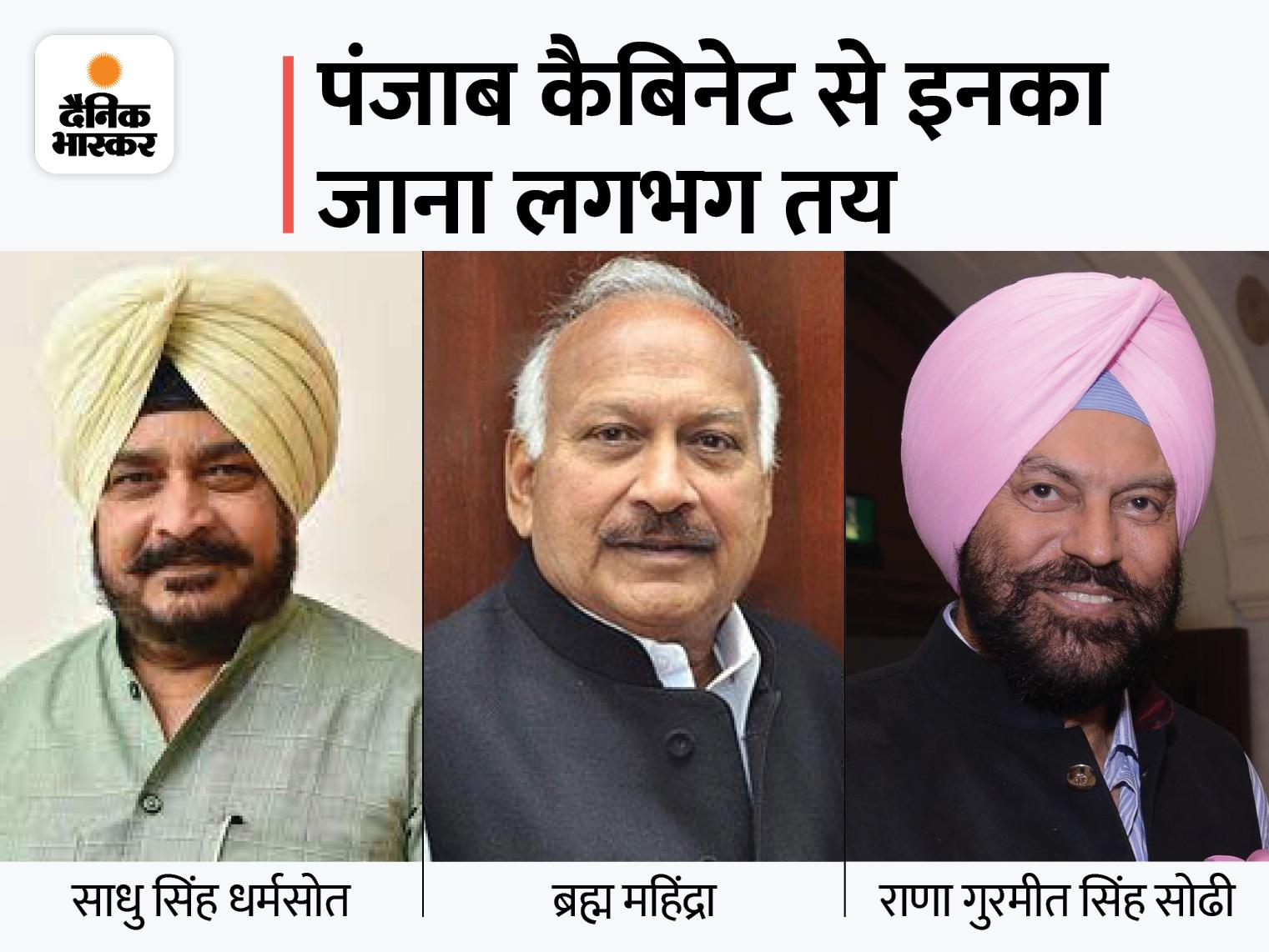 कैप्टन के नजदीकी बृह्म महिंद्रा समेत 3 मंत्रियों का विकेट गिरना तय, राजा वडिंग और डाबर समेत 6 नए चेहरों को मिलेगा मौका|देश,National - Dainik Bhaskar