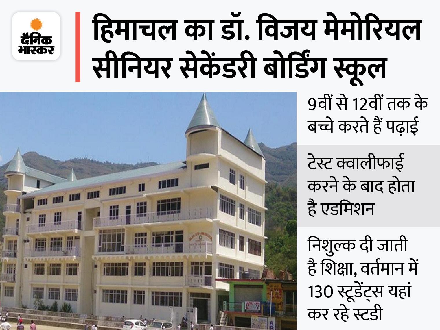 मंडी के डॉ. विजय मेमोरियल स्कूल में कोरोना पॉजिटिव स्टूडेंट्स की संख्या बढ़कर 79 हुई , 3 स्टाफ भी संक्रमित; सभी आइसोलेट|देश,National - Dainik Bhaskar