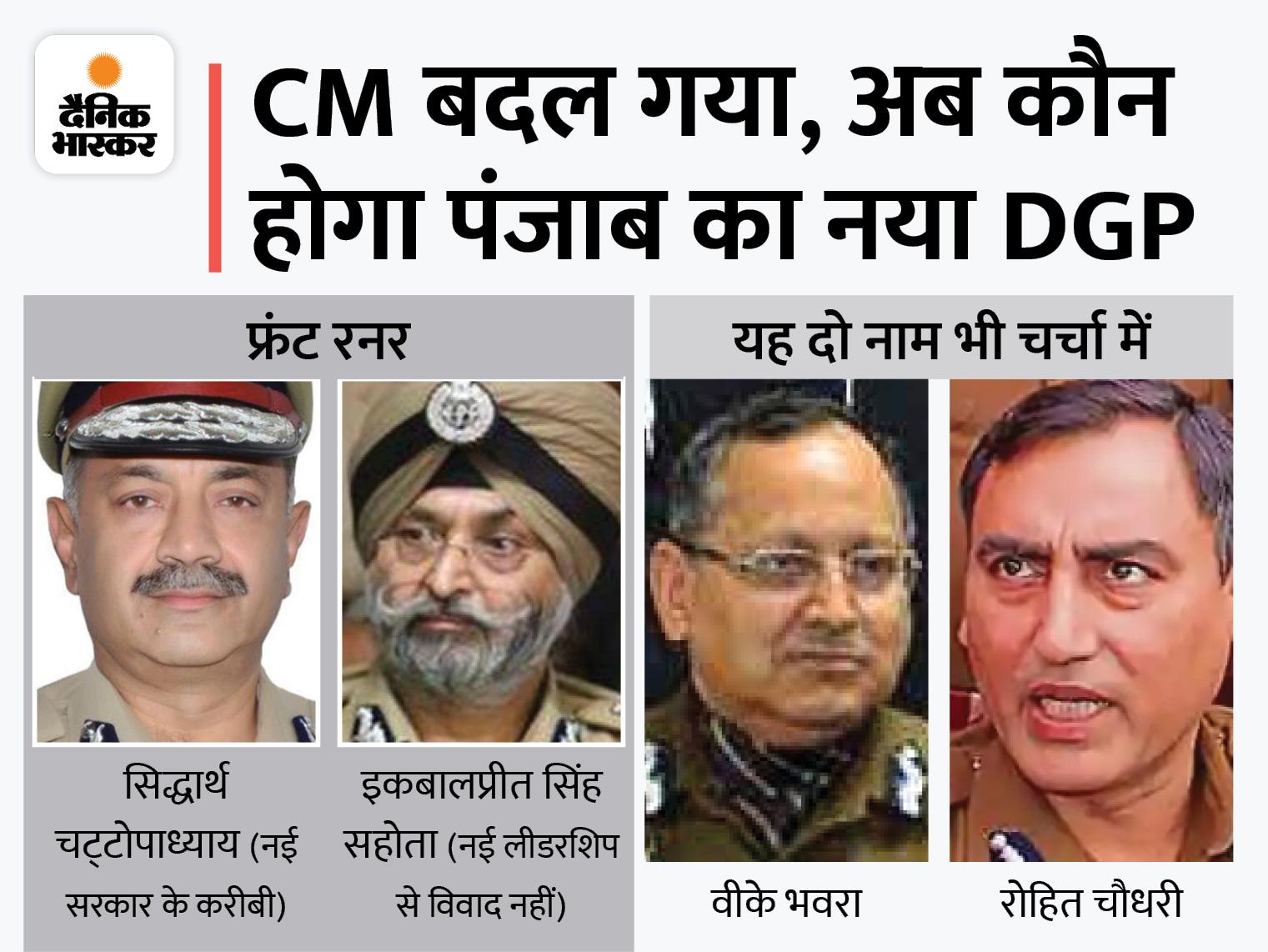 चन्नी सरकार में 4 अफसर दावेदार; सिद्धार्थ चट्टोपाध्याय और इकबाल प्रीत सिंह सहोता फ्रंट रनर; भवरा-चौधरी के नाम भी चर्चा में|देश,National - Dainik Bhaskar