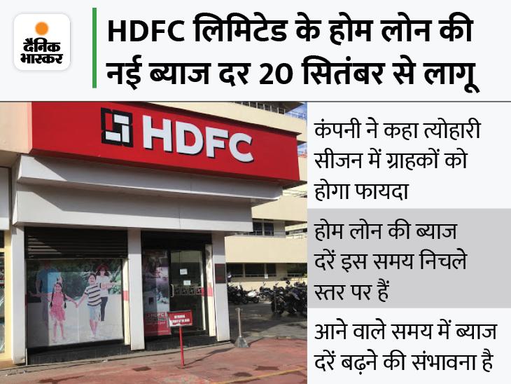 HDFC का होम लोन ब्याज अब सभी स्लैब के लिए 6.70%, 31 अक्टूबर तक लागू रहेगा ऑफर बिजनेस,Business - Dainik Bhaskar