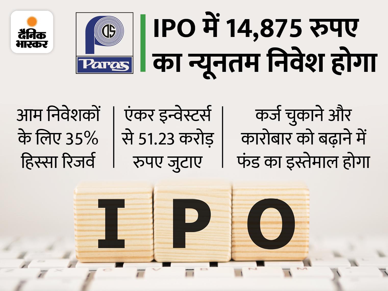 पारस डिफेंस का IPO खुला: इश्यू में निवेश के लिए 23 सितंबर तक लगा सकेंगे बोली, पहले ही घंटे में 7 गुना भरा इश्यू