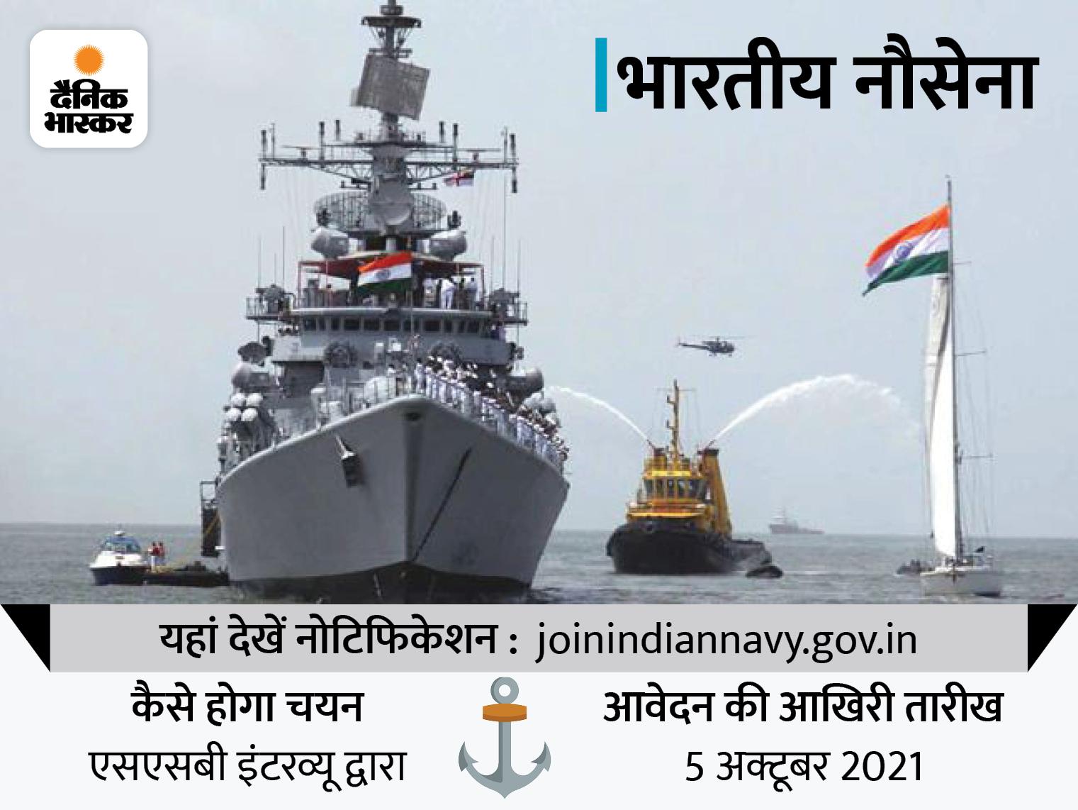भारतीय नौसेना में एग्जीक्यूटिव, टेक्निकल और एजुकेशन ब्रांच के लिए आवेदन आमंत्रित किए गए हैं, चयन प्रक्रिया में क्वालिफाइंग डिग्री के 5वें सेमेस्टर तक के मार्क्स देखे जाएंगे|करिअर,Career - Dainik Bhaskar