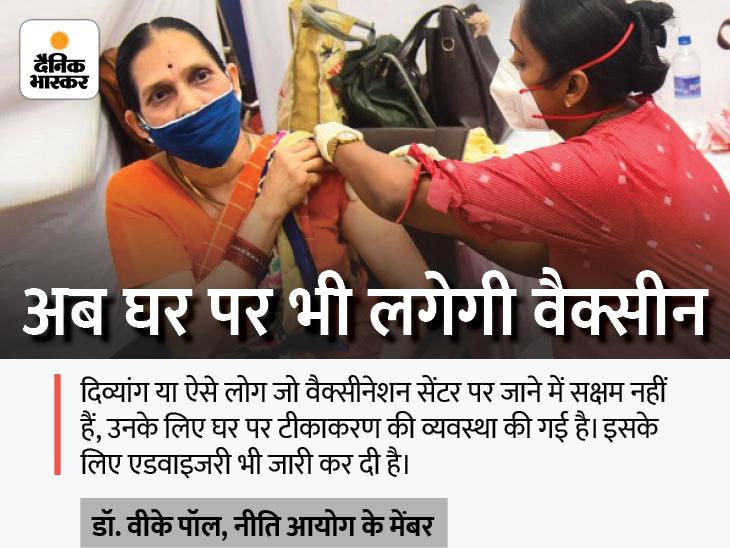 सरकार का बड़ा फैसला, जो लोग सेंटर पर नहीं जा सकते उन्हें घर जाकर लगाई जाएगी कोरोना वैक्सीन देश,National - Dainik Bhaskar