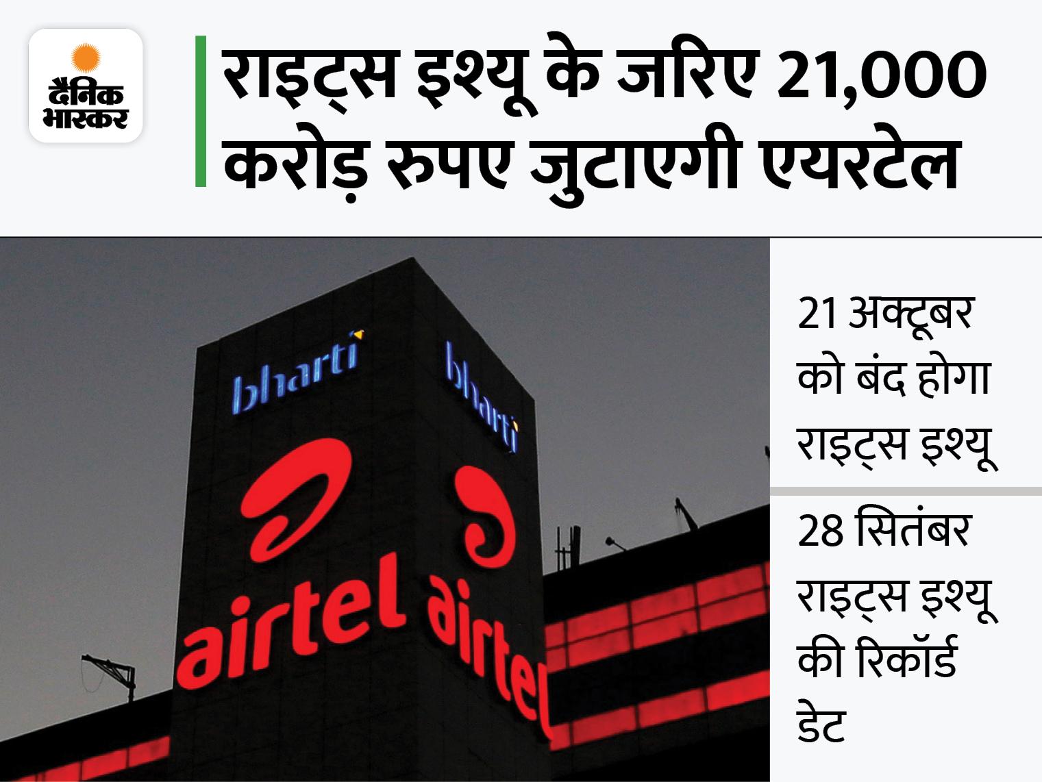 5 अक्टूबर को खुलेगा राइट्स इश्यू, कंपनी के शेयर होल्डर को 535 रुपए में मिलेगा शेयर|बिजनेस,Business - Dainik Bhaskar