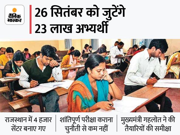 छात्रों को आईडी-एडमिट कार्ड साथ रखना होगा, सेंटर तक पेपर पहुंचने की वीडियोग्राफी; गड़बड़ी पर अधिकारी-कर्मचारी होंगे बर्खास्त|जयपुर,Jaipur - Dainik Bhaskar