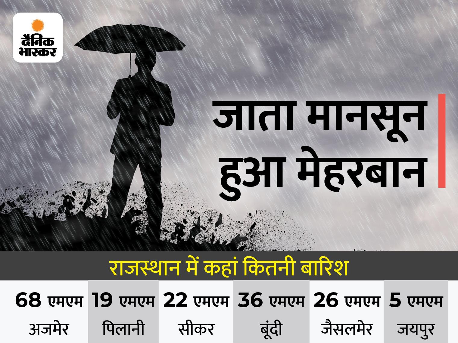 राजस्थान में बीसलपुर बांध का जलस्तर बढ़ा, आज जयपुर व उदयपुर संभाग में भारी बारिश की चेतावनी|जयपुर,Jaipur - Dainik Bhaskar