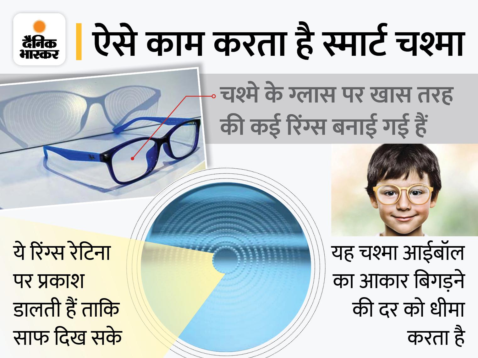 चीनी वैज्ञानिकों ने मायोपिया के बढ़ते असर को धीमा करने वाला स्मार्ट चश्मा बनाया, दूर की चीजें देखना हुआ आसान; दो साल में 67% घटा बीमारी का असर|लाइफ & साइंस,Happy Life - Dainik Bhaskar