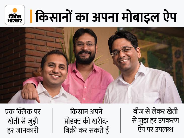 UP के 3 दोस्तों ने नौकरी छोड़ किसानों के लिए तैयार किया मोबाइल ऐप; 8 लाख किसान जुड़े, 30 करोड़ रुपए टर्नओवर, फोर्ब्स में मिली जगह|DB ओरिजिनल,DB Original - Dainik Bhaskar