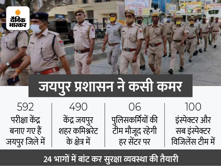 सड़कों पर तैनात होंगे 10 हजार पुलिसकर्मी, ड्रोन से होगी चप्पे-चप्पे की निगरानी, पांच अस्थायी बस स्टैंड बनाए गए|जयपुर,Jaipur - Dainik Bhaskar