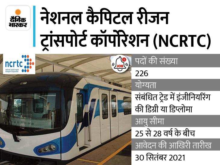 नेशनल कैपिटल रीजन ट्रांसपोर्ट कॉर्पोरेशन में 226 पदों पर निकली भर्ती, संबंधित ट्रेड में इंजीनियरिंग डिग्री या डिप्लोमा प्राप्त कैंडिडेट्स 30 सितंबर तक कर सकते हैं आवेदन|करिअर,Career - Dainik Bhaskar