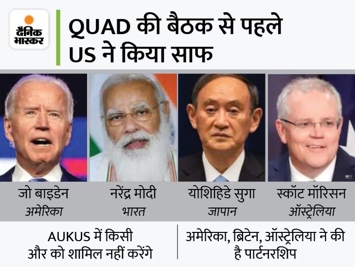 अमेरिका ने कहा- भारत और जापान को शामिल नहीं करेंगे; इंडो-पैसिफिक में ब्रिटेन-ऑस्ट्रेलिया से की है पार्टनरशिप|विदेश,International - Dainik Bhaskar