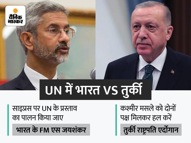 संयुक्त राष्ट्र में तुर्की ने कश्मीर का मुद्दा उठाया, भारत ने साइप्रस का मसला उठाकर कड़ा जवाब दिया विदेश,International - Dainik Bhaskar