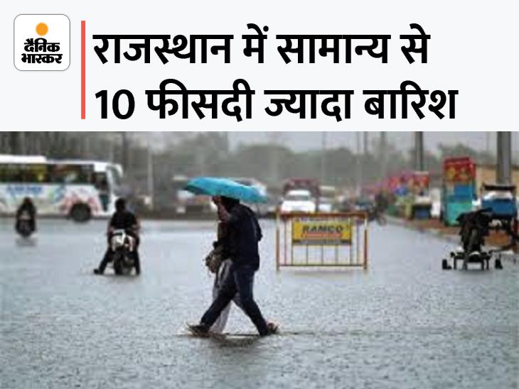 इस बार साल 2020 से भी ज्यादा बारिश; बीकानेर, जैसलमेर, बाड़मेर में अच्छी बारिश, अक्टूबर के दूसरे सप्ताह तक एक्टिव रहेगा मानसून|जयपुर,Jaipur - Dainik Bhaskar