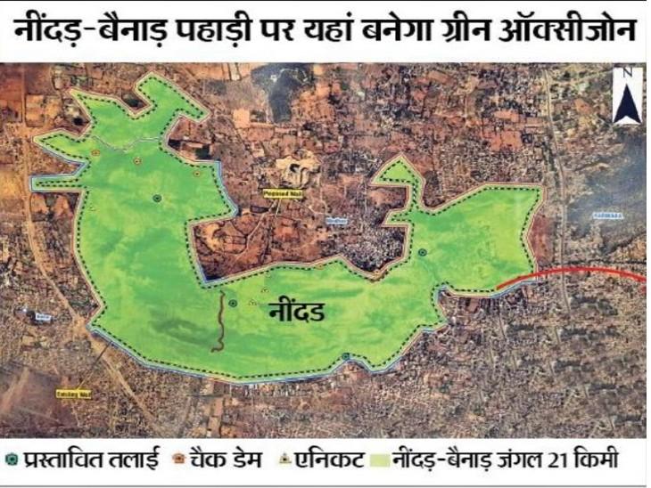 लोहामंडी से 500 करोड़ कमाएगा जेडीए, 20 करोड़ नींदड़ पर खर्च होंगे। - Dainik Bhaskar