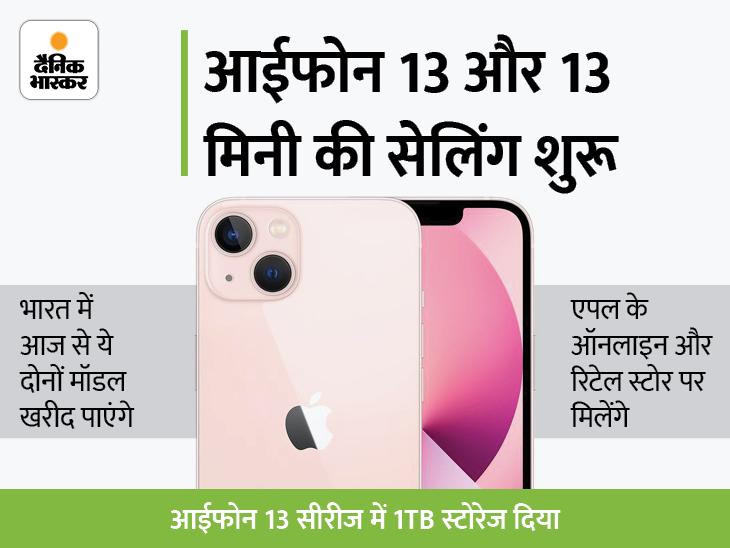 भारत में इसकी शुरुआती कीमत 69900 रुपए, HDFC बैंक इस पर 6000 रुपए का कैशबैक दे रहा टेक & ऑटो,Tech & Auto - Dainik Bhaskar