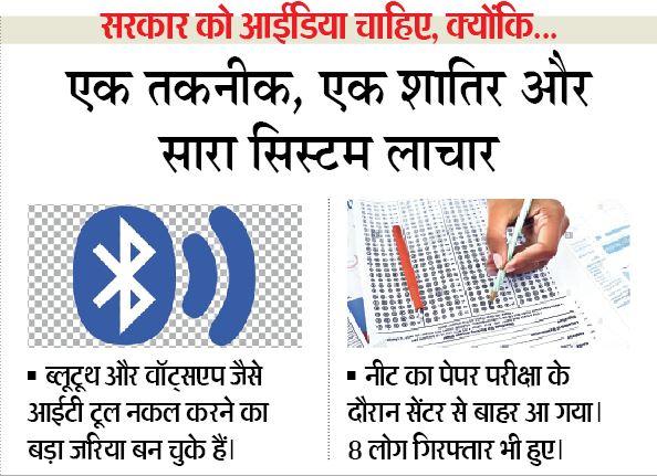 केंद्र सरकार के आग्रह पर आगे आए स्टार्टअप, दिए 122 सुझाव, सीबीएसई एग्जाम भी एआई से हो सकते हैं|जयपुर,Jaipur - Dainik Bhaskar