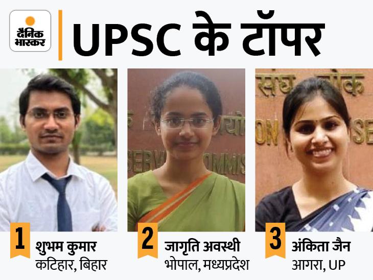 कुल 761 कैंडिडेट चुने गए; IIT से बीटेक बिहार के शुभम पहले नंबर पर, भोपाल की जागृति को सेकेंड रैंक, टॉप 10 में 5 लड़कियां|करिअर,Career - Dainik Bhaskar