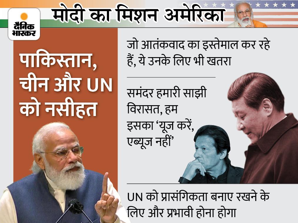 प्रधानमंत्री ने पाक-चीन का नाम लिए बगैर फटकार लगाई; PM के भाषण की 5 अहम बातें और उनके मायने|विदेश,International - Dainik Bhaskar