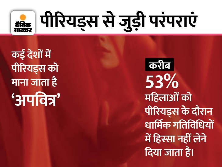 दुनियाभर में इसे लेकर रूह कंपा देने वाली प्रथाएं, कहीं पीते हैं खून, तो कहीं मनता है जश्न|वुमन,Women - Dainik Bhaskar