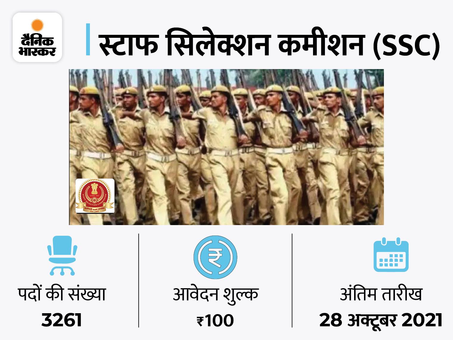 एसएससी ने 3261 पदों पर निकाली भर्ती, 10 वीं, 12 वीं और ग्रेजुएट कैंडिडेट्स 28 अक्टूबर तक कर सकते हैं अप्लाई|करिअर,Career - Dainik Bhaskar