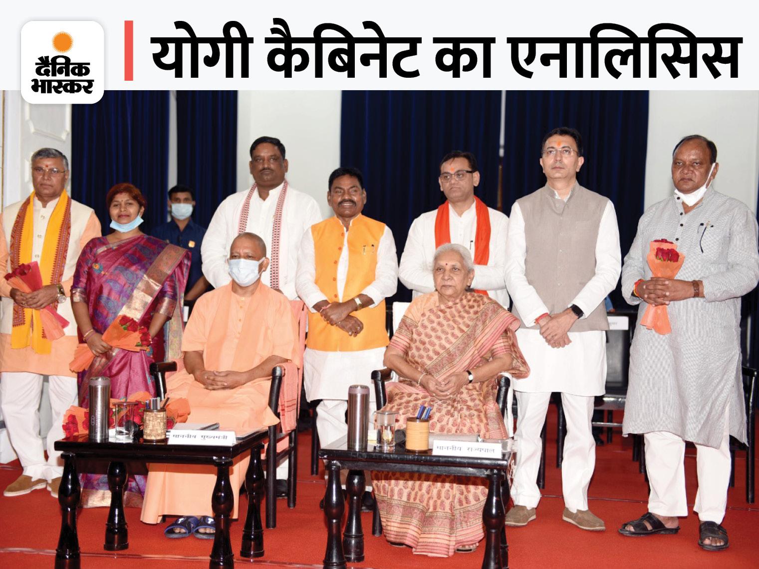 9वीं पास दिनेश बने मंत्री, जितिन के पास 3 करोड़ से ज्यादाकी संपत्ति; अब कैबिनेट में 45% मंत्री क्रिमिनल रिकॉर्ड वाले लखनऊ,Lucknow - Dainik Bhaskar