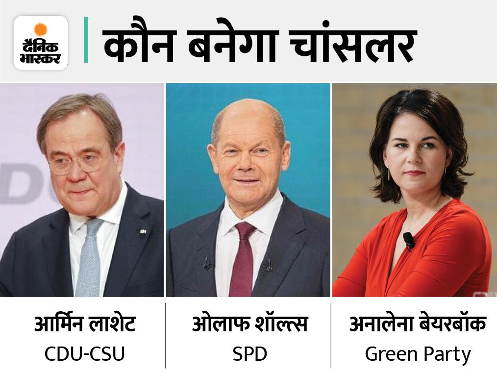 एंजेला मर्केल की पार्टी को चुनाव में बड़ा झटका, 26% वोट शेयर के साथ वामपंथी दल SPD सबसे आगे|विदेश,International - Dainik Bhaskar
