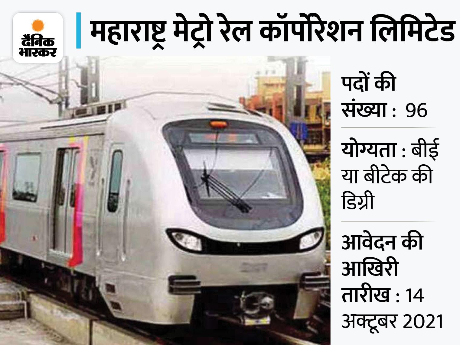 महाराष्ट्र मेट्रो रेल कॉर्पोरेशन लिमिटेड ने 96 पदों पर निकाली भर्ती, बीई, बीटेक कैंडिडेट्स 14 अक्टूबर 2021 तक कर सकते हैं आवेदन करिअर,Career - Dainik Bhaskar