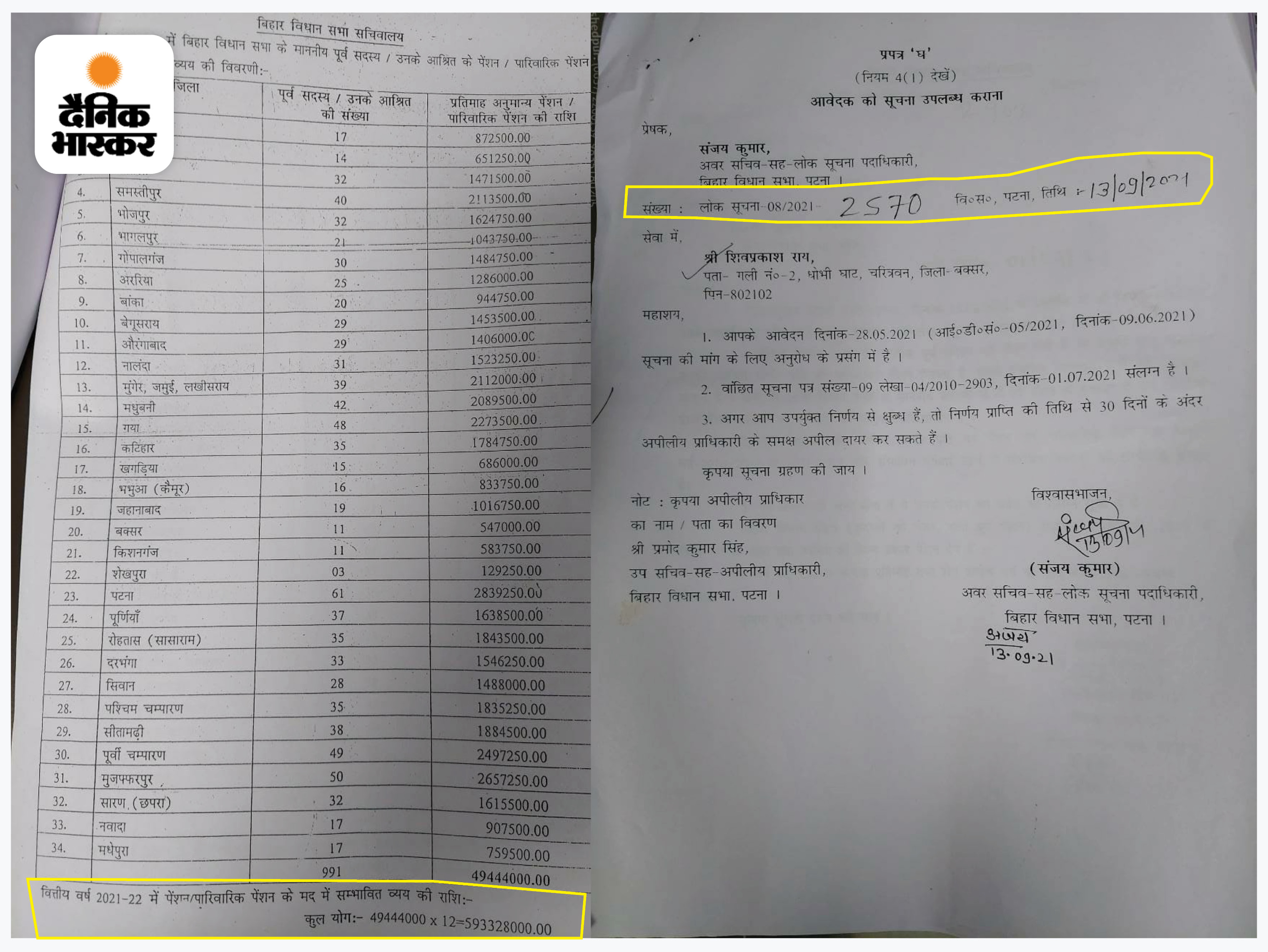 भास्कर के पास विधानसभा सचिवालय की ओर से 13 सितंबर 2021 को दी गई जानकारी की कॉपी है। इसमें साफ लिखा है कि वित्तीय वर्ष 2021-22 में इन लोगों को पेंशन जारी की जा रही है।