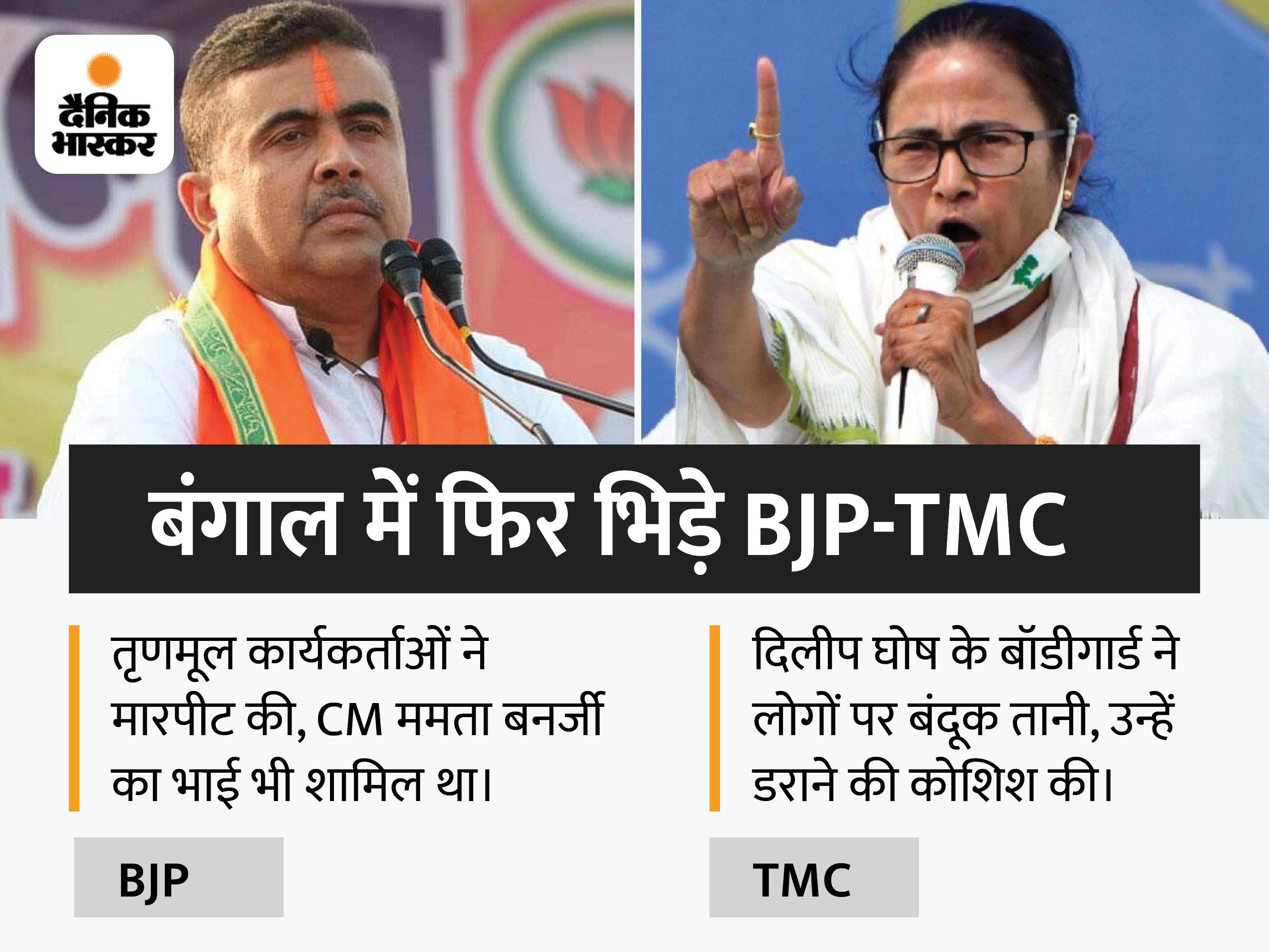 दिलीप घोष पर भवानीपुर में हमला, गनमैन ने भीड़ पर पिस्टल तानी; BJP का आरोप- ममता बनर्जी के भाई ने भी की मारपीट देश,National - Dainik Bhaskar