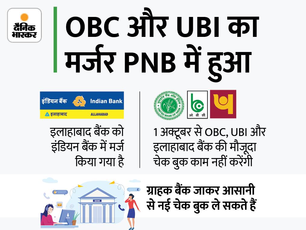 1 अक्टूबर से OBC, UBI और इलाहाबाद बैंक की चेक बुक हो जाएंगी बेकार, परेशानी से बचने के लिए नई के लिए करें अप्लाई|बिजनेस,Business - Dainik Bhaskar