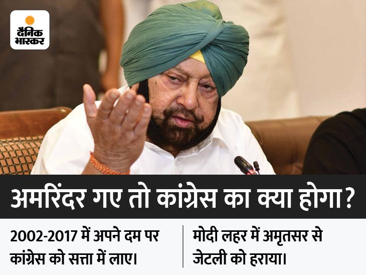 कैप्टन BJP में गए तो कांग्रेस के लिए भी बड़ी चुनौती, चुनाव से पहले आपसी झगड़े में पार्टी की छवि को पहले ही नुकसान हो चुका|जालंधर,Jalandhar - Dainik Bhaskar
