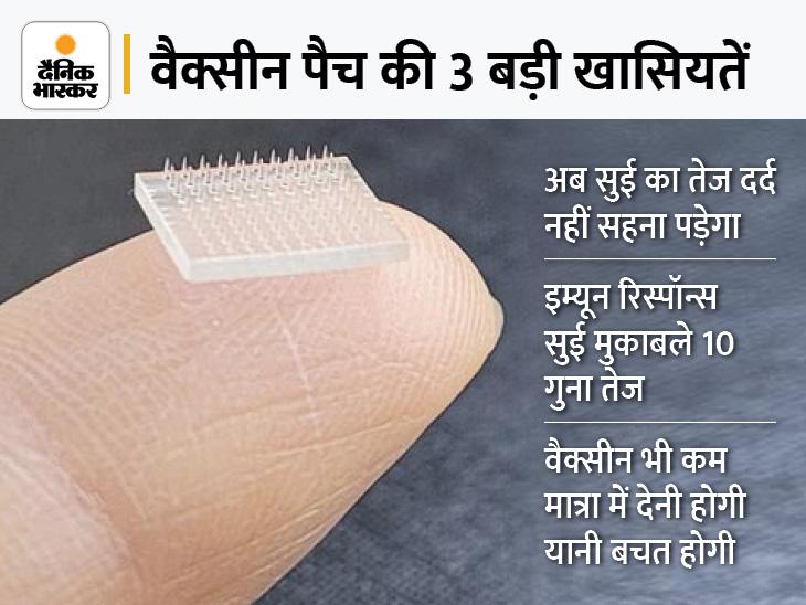 एक पैच से दी जा सकेगी वैक्सीन, इससे शरीर में इम्यून रिस्पॉन्स भी 10 गुना तेज रहता है और घर बैठे लोग अपने आप लगा सकेंगे टीका|लाइफ & साइंस,Happy Life - Dainik Bhaskar