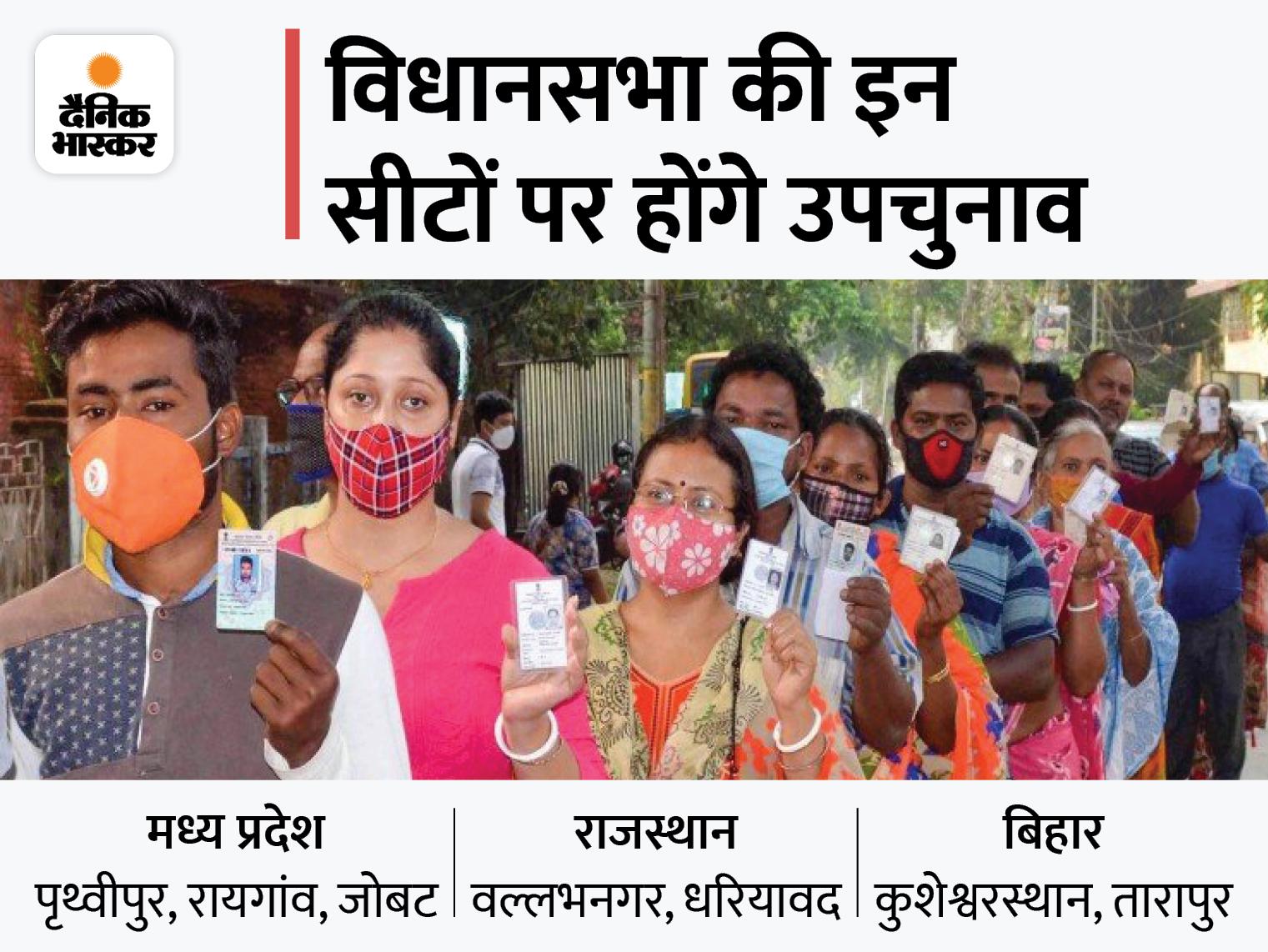 MP, राजस्थान समेत 14 राज्यों की 30 विधानसभा सीटों पर 30 अक्टूबर को उपचुनाव, 3 लोकसभा सीटों पर भी बाई इलेक्शन देश,National - Dainik Bhaskar