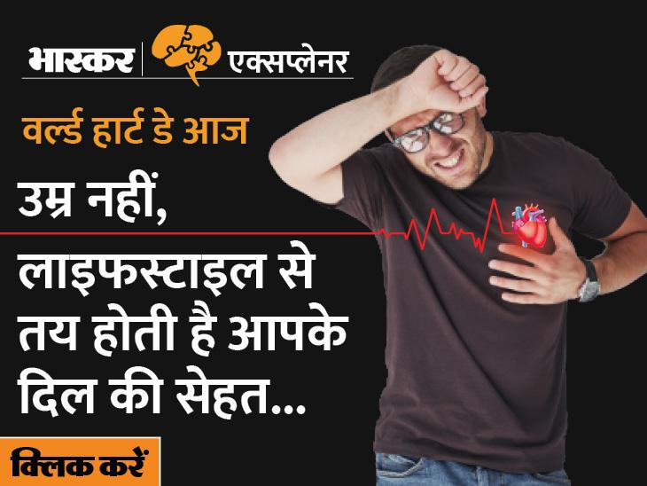 युवाओं का दिल हो रहा है कमजोर, इसी वजह से कोविड के बाद हार्ट अटैक का खतरा 14% बढ़ा|एक्सप्लेनर,Explainer - Dainik Bhaskar