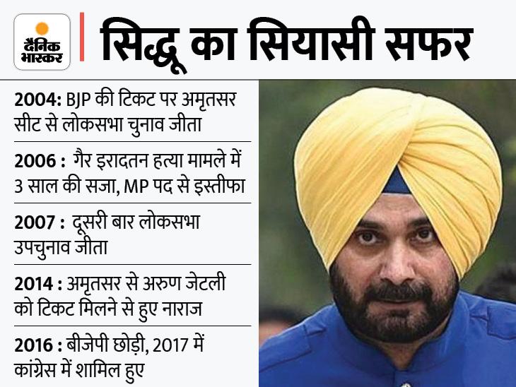 जेटली को अमृतसर से टिकट देने से खफा होकर छोड़ी थी भाजपा, AAP के साथ बात नहीं बनी तो कांग्रेस के हो लिए|अमृतसर,Amritsar - Dainik Bhaskar